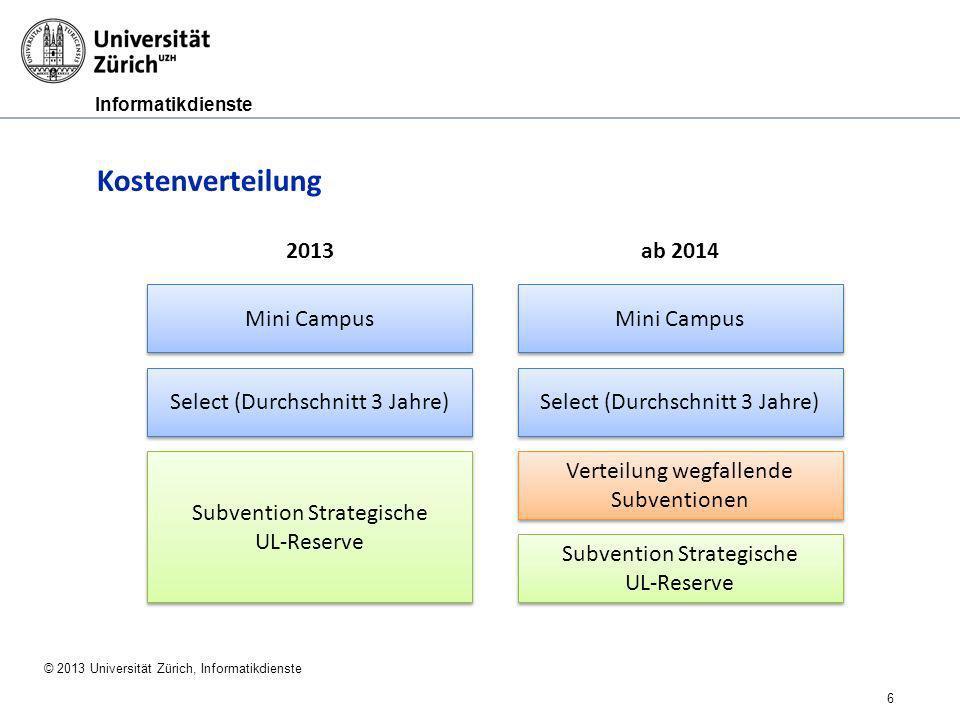 Informatikdienste © 2013 Universität Zürich, Informatikdienste 6 Kostenverteilung Mini Campus Select (Durchschnitt 3 Jahre) Subvention Strategische UL