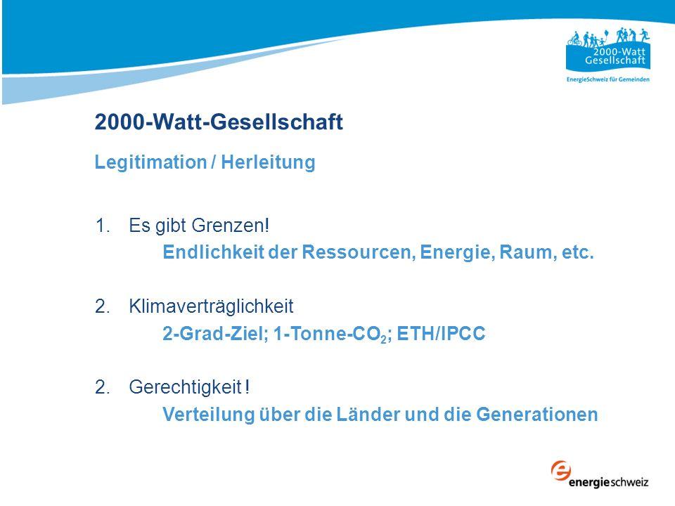 2000-Watt-Gesellschaft Legitimation / Herleitung 1.Es gibt Grenzen! Endlichkeit der Ressourcen, Energie, Raum, etc. 2.Klimaverträglichkeit 2-Grad-Ziel