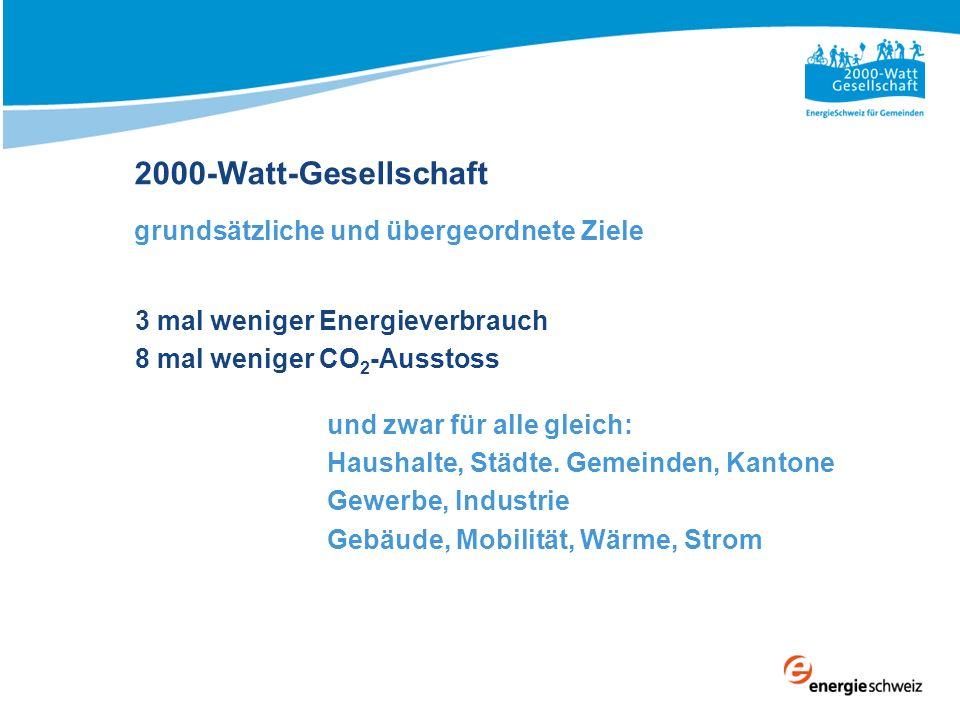 2000-Watt-Gesellschaft grundsätzliche und übergeordnete Ziele 3 mal weniger Energieverbrauch 8 mal weniger CO 2 -Ausstoss und zwar für alle gleich: Ha