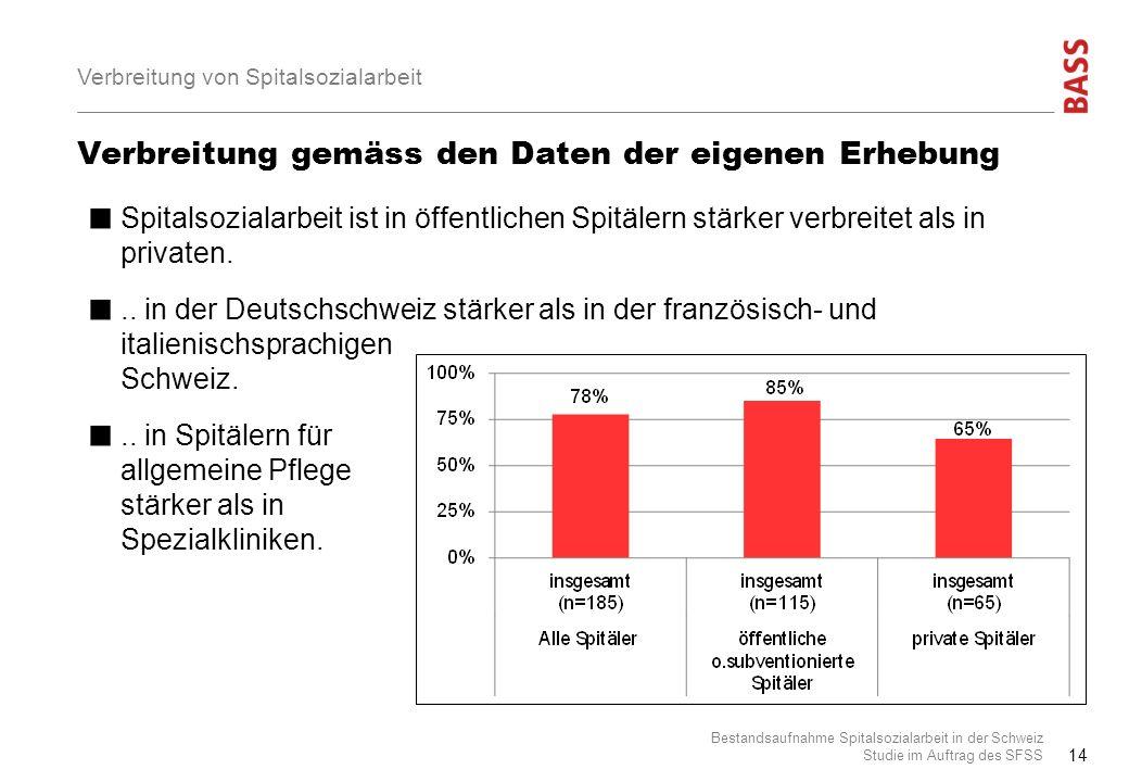 Verbreitung gemäss den Daten der eigenen Erhebung Bestandsaufnahme Spitalsozialarbeit in der Schweiz Studie im Auftrag des SFSS 14 Verbreitung von Spi
