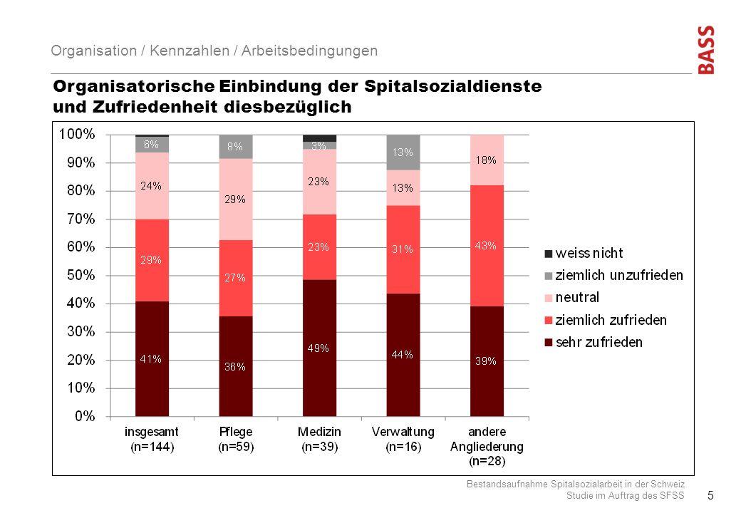 Organisatorische Einbindung der Spitalsozialdienste und Zufriedenheit diesbezüglich Bestandsaufnahme Spitalsozialarbeit in der Schweiz Studie im Auftr