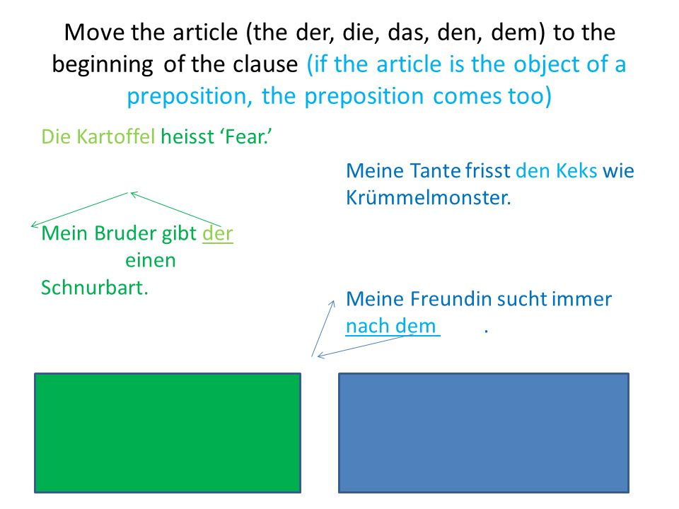 Move the article (the der, die, das, den, dem) to the beginning of the clause (if the article is the object of a preposition, the preposition comes to