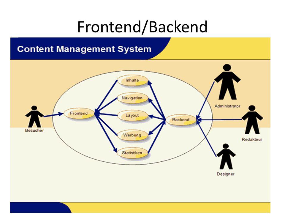 Frontend/Backend CMS - Contenmanagementsysteme Lisa Gregor 10