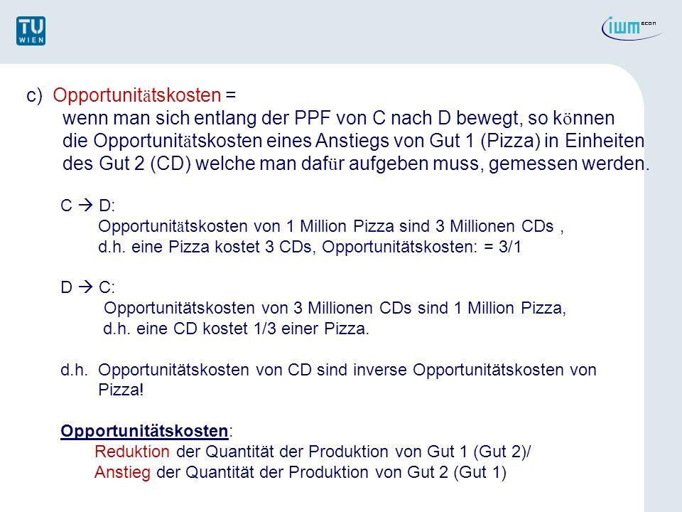 Konkavität der PPF: wachsende Opportunitätskosten in Bezug auf Produktionsmenge eines Gut.
