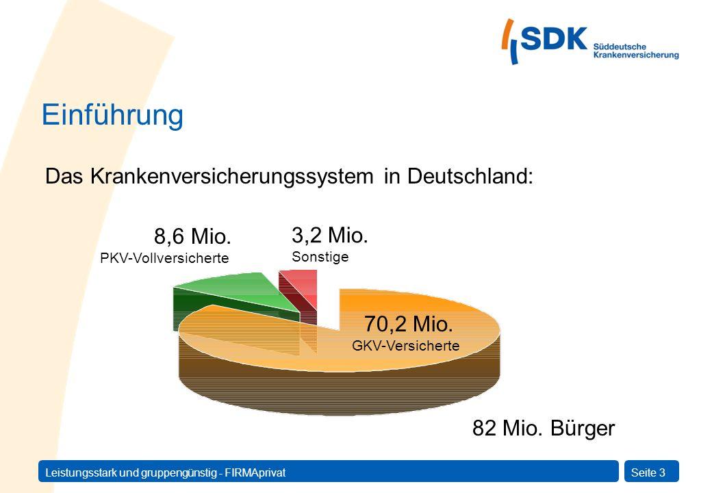 Leistungsstark und gruppengünstig - FIRMAprivatSeite 4 GKV-Versicherte mit Ergänzungsschutz: 70,2 Mio.