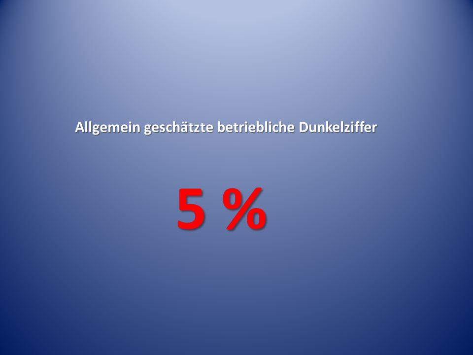 Allgemein geschätzte betriebliche Dunkelziffer 5 %
