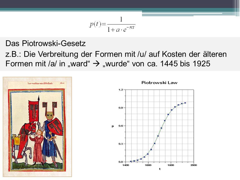 Das Piotrowski-Gesetz z.B.: Die Verbreitung der Formen mit /u/ auf Kosten der älteren Formen mit /a/ in ward wurde von ca. 1445 bis 1925