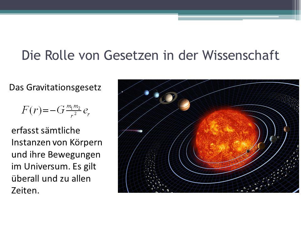 Die Rolle von Gesetzen in der Wissenschaft Das Gravitationsgesetz erfasst sämtliche Instanzen von Körpern und ihre Bewegungen im Universum. Es gilt üb