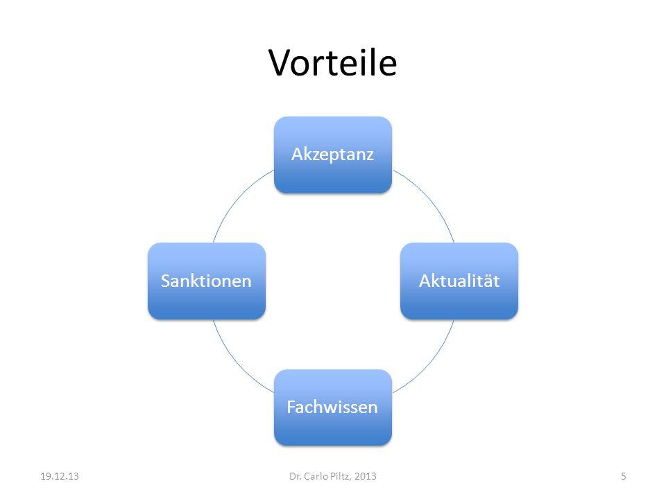 Vorteile AkzeptanzAktualitätFachwissenSanktionen Dr. Carlo Piltz, 201319.12.135