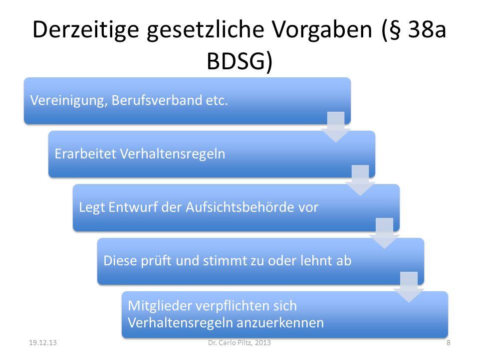Derzeitige gesetzliche Vorgaben (§ 38a BDSG) Vereinigung, Berufsverband etc.Erarbeitet VerhaltensregelnLegt Entwurf der Aufsichtsbehörde vorDiese prüft und stimmt zu oder lehnt ab Mitglieder verpflichten sich Verhaltensregeln anzuerkennen Dr.
