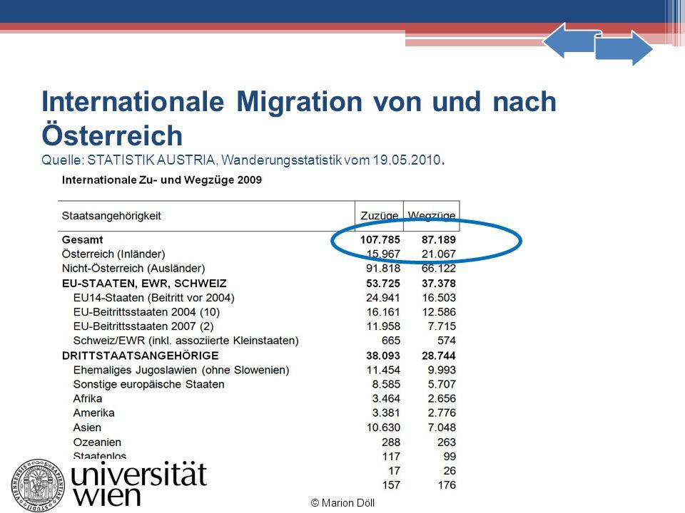 Internationale Migration von und nach Österreich Quelle: STATISTIK AUSTRIA, Wanderungsstatistik vom 19.05.2010. © Marion Döll