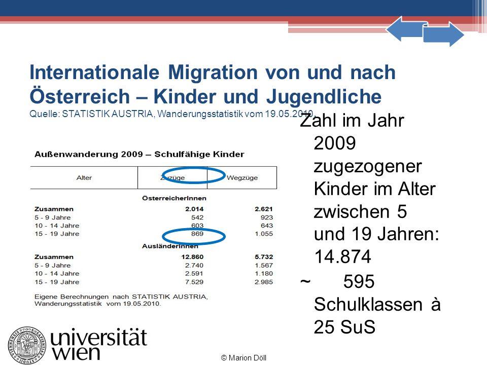 Internationale Migration von und nach Österreich – Kinder und Jugendliche Quelle: STATISTIK AUSTRIA, Wanderungsstatistik vom 19.05.2010. Zahl im Jahr