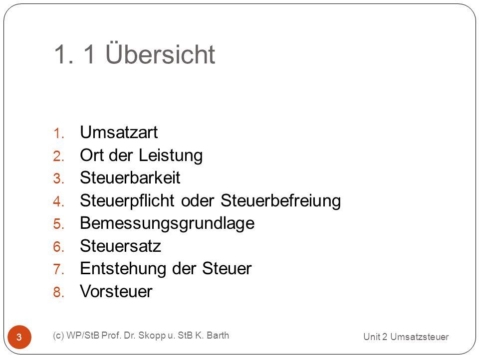 1. 1 Übersicht Unit 2 Umsatzsteuer (c) WP/StB Prof. Dr. Skopp u. StB K. Barth 3 1. Umsatzart 2. Ort der Leistung 3. Steuerbarkeit 4. Steuerpflicht ode