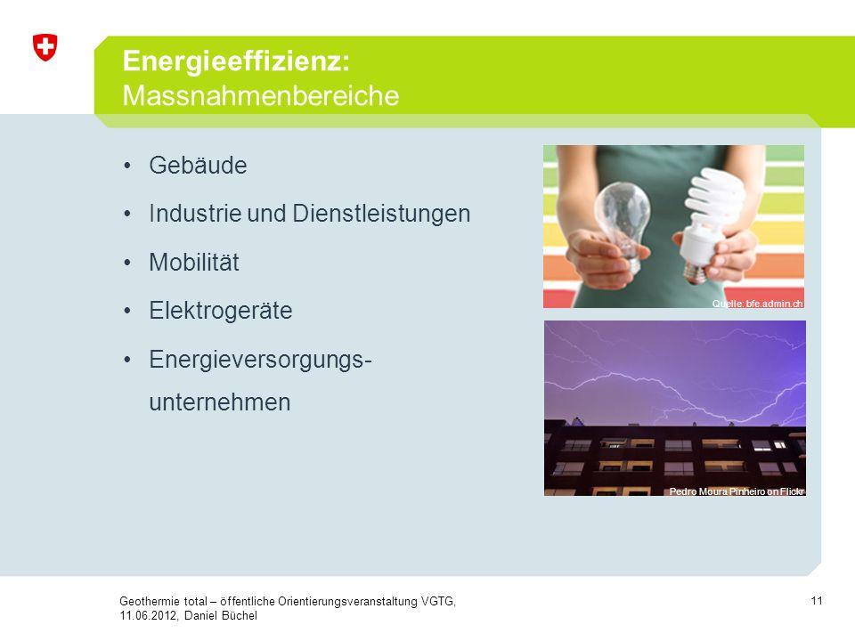 11 Energieeffizienz: Massnahmenbereiche Gebäude Industrie und Dienstleistungen Mobilität Elektrogeräte Energieversorgungs- unternehmen Quelle: bfe.adm