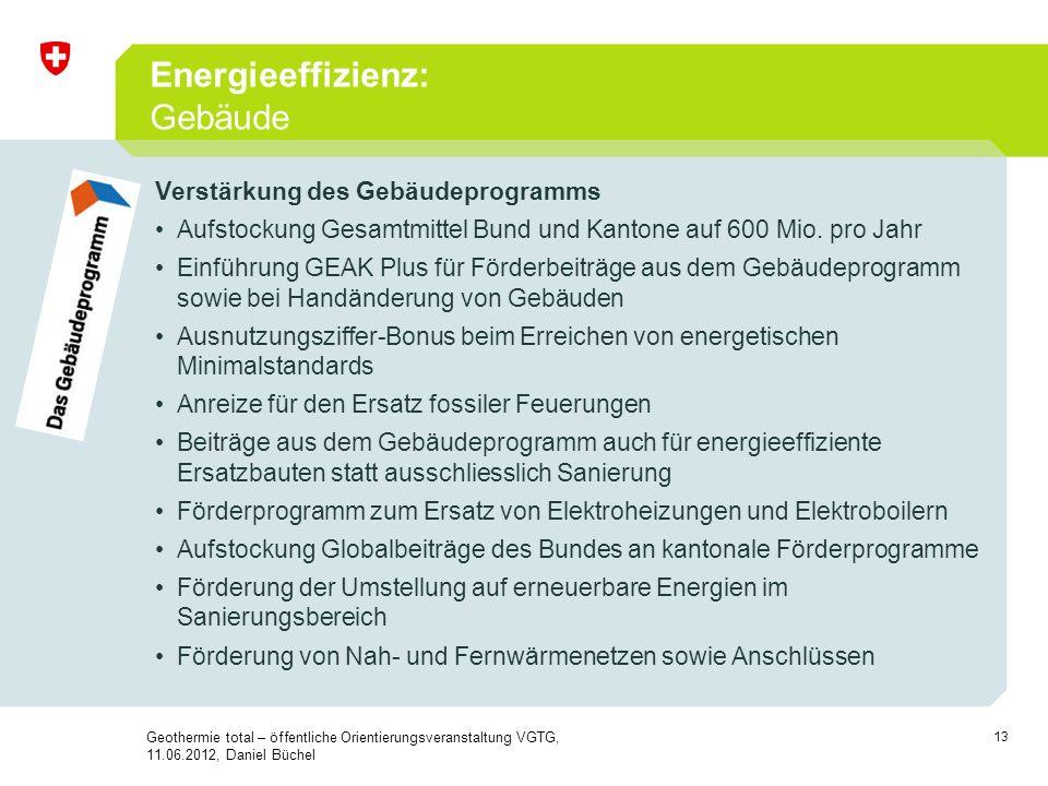 13 Energieeffizienz: Gebäude Verstärkung des Gebäudeprogramms Aufstockung Gesamtmittel Bund und Kantone auf 600 Mio. pro Jahr Einführung GEAK Plus für