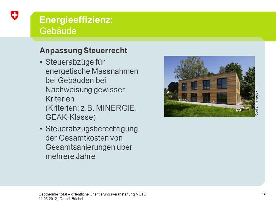 14 Energieeffizienz: Gebäude Anpassung Steuerrecht Steuerabzüge für energetische Massnahmen bei Gebäuden bei Nachweisung gewisser Kriterien (Kriterien