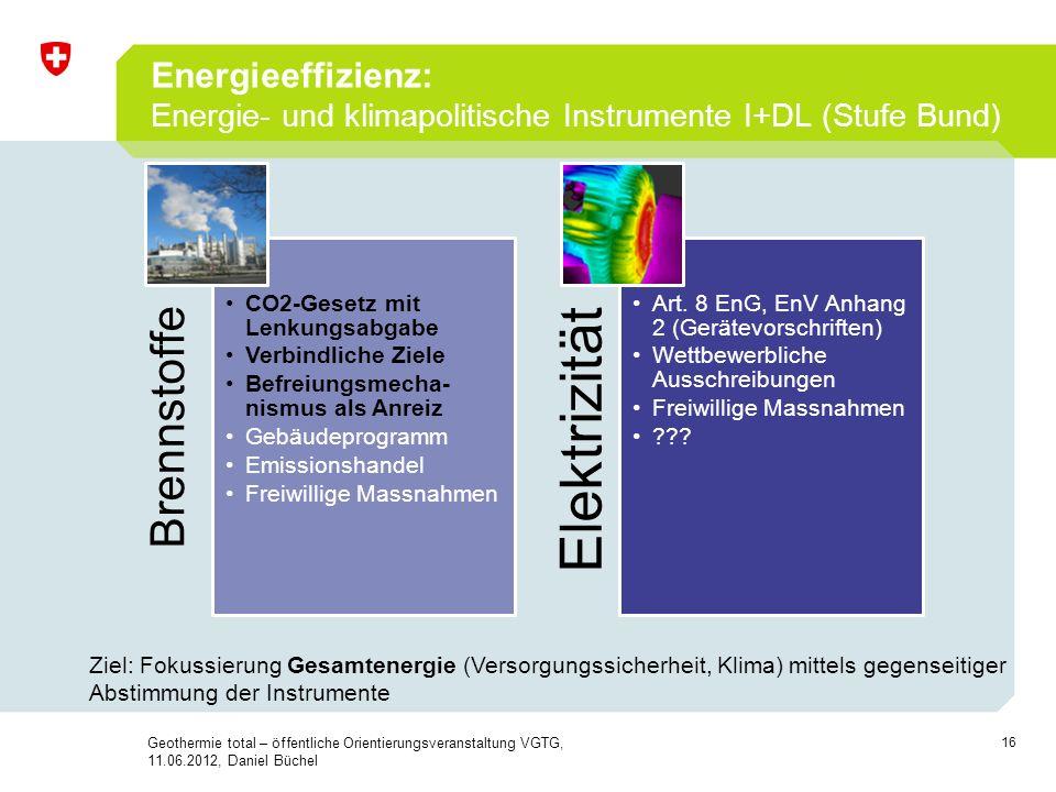16 Energieeffizienz: Energie- und klimapolitische Instrumente I+DL (Stufe Bund) Elektrizität Art. 8 EnG, EnV Anhang 2 (Gerätevorschriften) Wettbewerbl