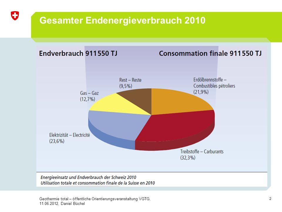 3 Verbrauch fossiler Energieträger Geothermie total – öffentliche Orientierungsveranstaltung VGTG, 11.06.2012, Daniel Büchel