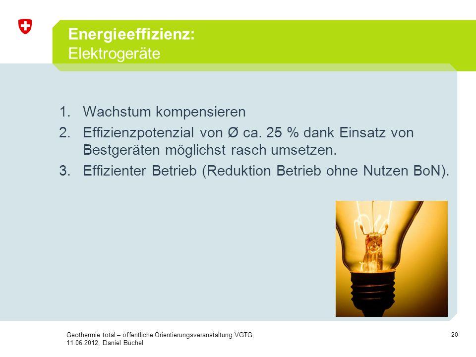 20 1.Wachstum kompensieren 2.Effizienzpotenzial von Ø ca. 25 % dank Einsatz von Bestgeräten möglichst rasch umsetzen. 3.Effizienter Betrieb (Reduktion