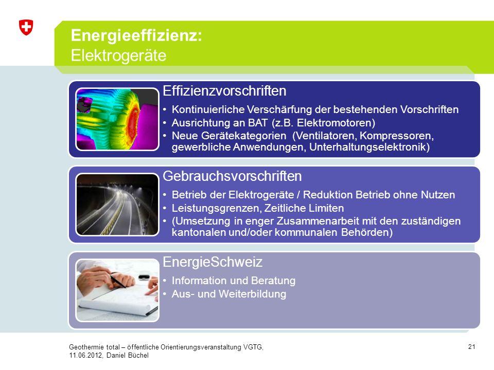 21 Energieeffizienz: Elektrogeräte Effizienzvorschriften Kontinuierliche Verschärfung der bestehenden Vorschriften Ausrichtung an BAT (z.B. Elektromot