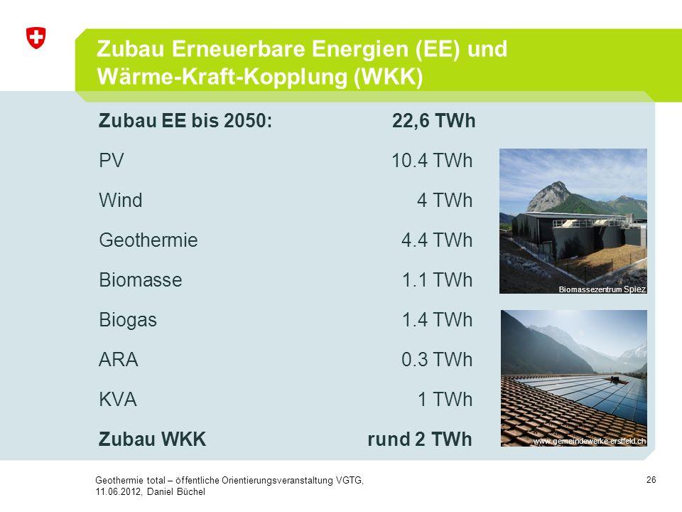26 Zubau Erneuerbare Energien (EE) und Wärme-Kraft-Kopplung (WKK) Zubau EE bis 2050: 22,6 TWh PV10.4 TWh Wind4 TWh Geothermie4.4 TWh Biomasse1.1 TWh B