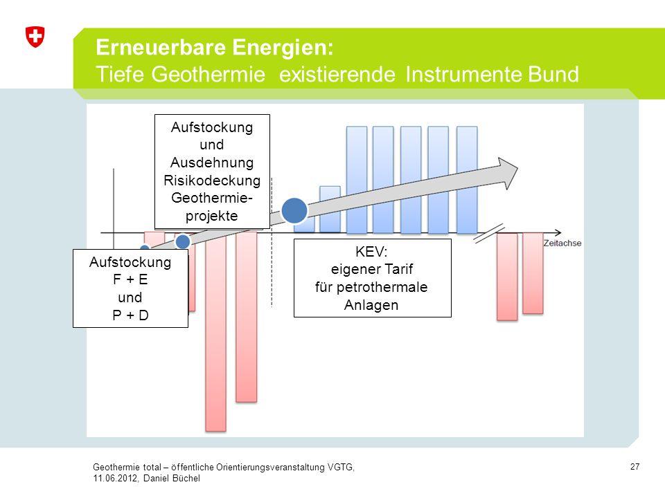 27 Erneuerbare Energien: Tiefe Geothermie existierende Instrumente Bund Geothermie total – öffentliche Orientierungsveranstaltung VGTG, 11.06.2012, Da