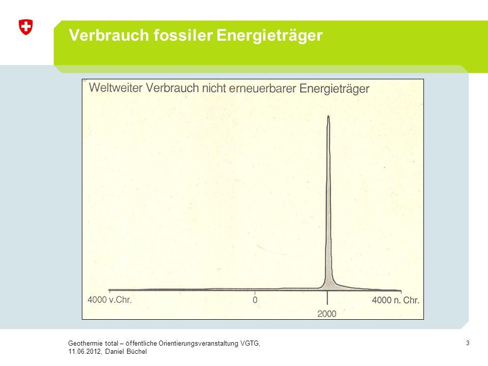 34 Vorbildfunktion öffentliche Hand, Ebene Bund Der Bund soll als Vorbild zeigen, dass er es mit der Energiestrategie 2050 ernst meint – wir setzen um.