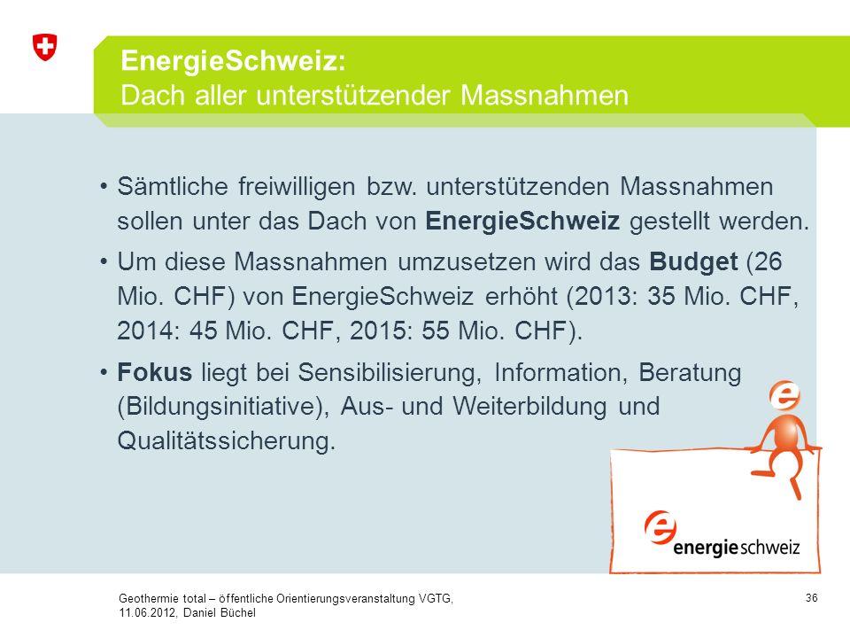 36 EnergieSchweiz: Dach aller unterstützender Massnahmen Sämtliche freiwilligen bzw. unterstützenden Massnahmen sollen unter das Dach von EnergieSchwe