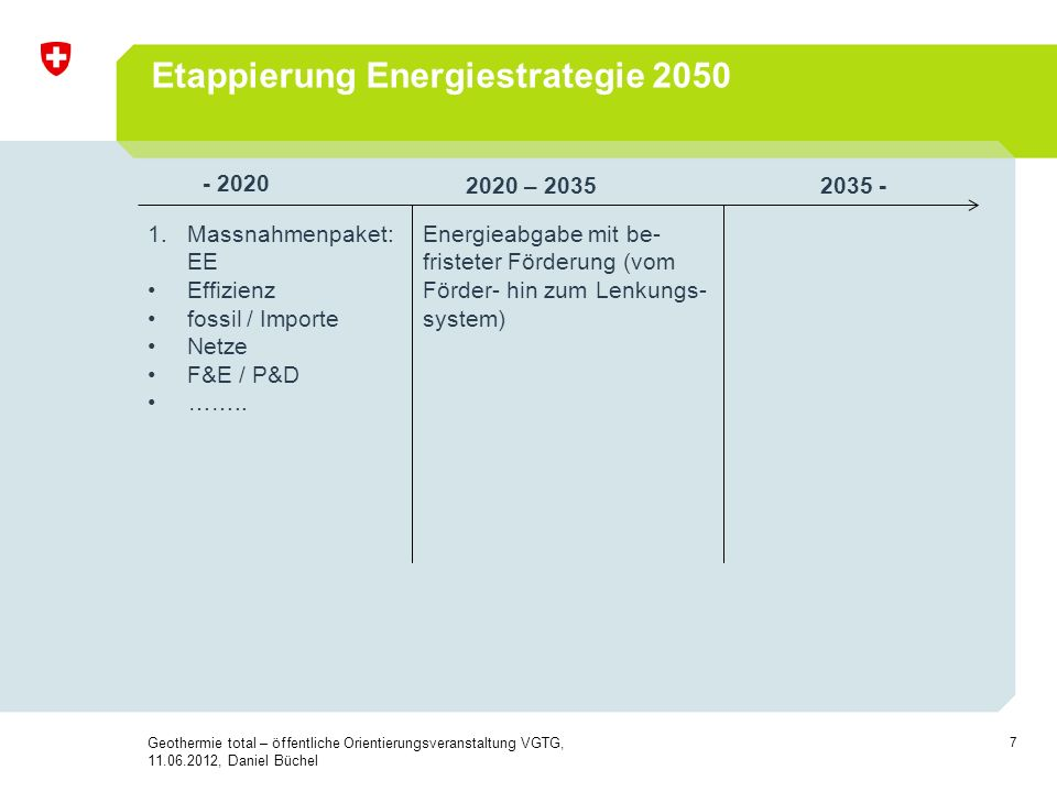 7 Etappierung Energiestrategie 2050 - 2020 1.Massnahmenpaket: EE Effizienz fossil / Importe Netze F&E / P&D …….. 2020 – 2035 2035 - Energieabgabe mit
