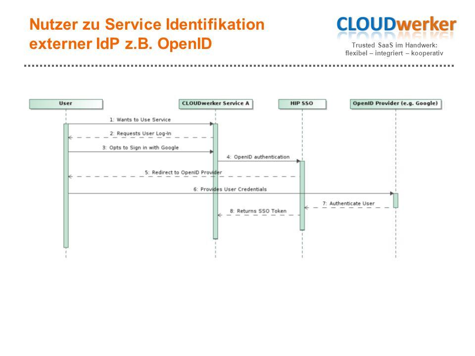Trusted SaaS im Handwerk: flexibel – integriert – kooperativ Nutzer zu Service Identifikation externer IdP z.B. OpenID