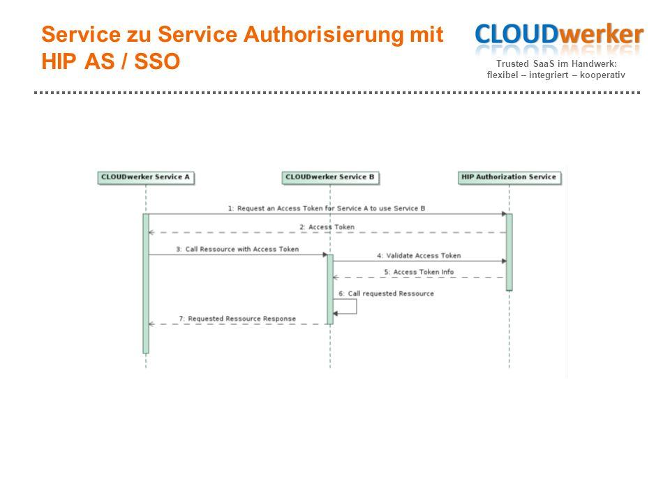Trusted SaaS im Handwerk: flexibel – integriert – kooperativ Service zu Service Authorisierung mit HIP AS / SSO