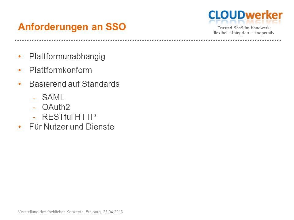 Trusted SaaS im Handwerk: flexibel – integriert – kooperativ Anforderungen an SSO Plattformunabhängig Plattformkonform Basierend auf Standards -SAML -