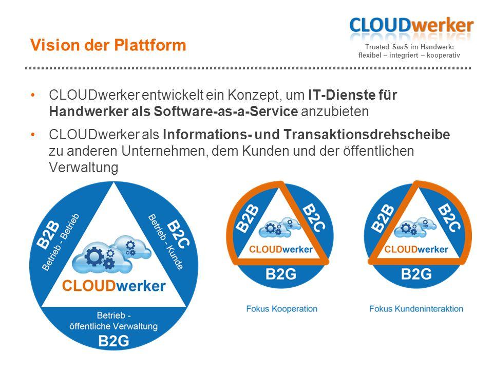 Trusted SaaS im Handwerk: flexibel – integriert – kooperativ Vision der Plattform CLOUDwerker entwickelt ein Konzept, um IT-Dienste für Handwerker als