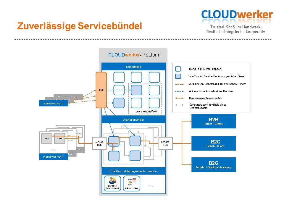 Trusted SaaS im Handwerk: flexibel – integriert – kooperativ Zuverlässige Servicebündel