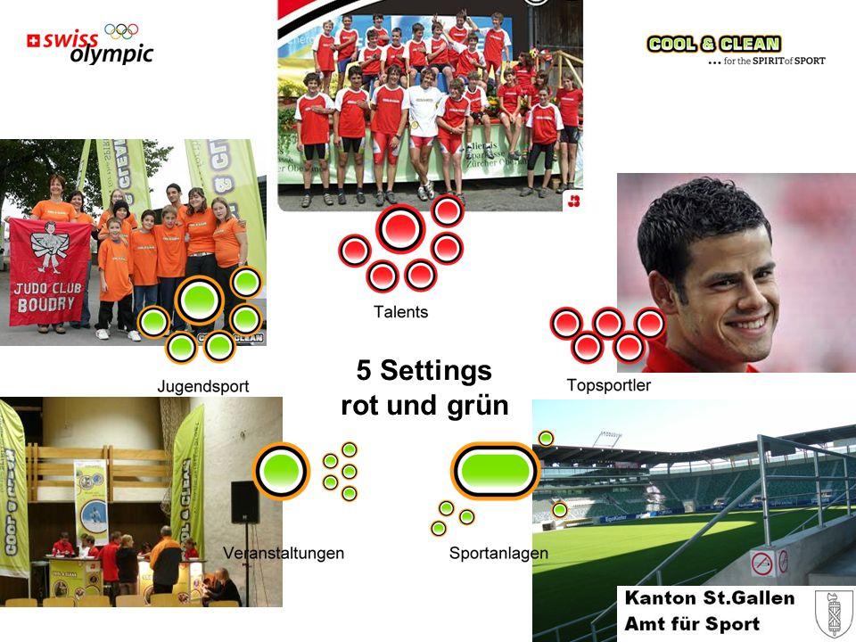 Handlungsfelder von «cool and clean» 5 Settings rot und grün