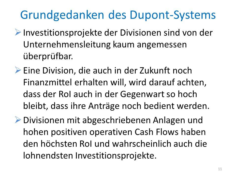 Grundgedanken des Dupont-Systems Investitionsprojekte der Divisionen sind von der Unternehmensleitung kaum angemessen überprüfbar. Eine Division, die