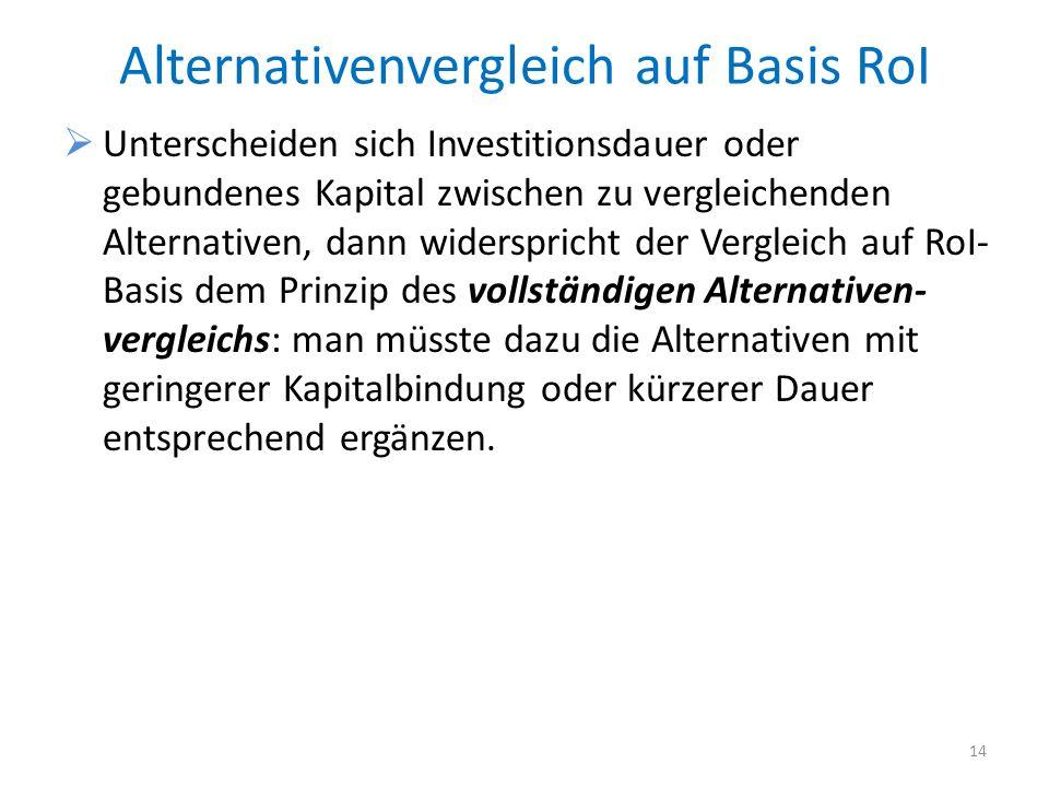 Alternativenvergleich auf Basis RoI Unterscheiden sich Investitionsdauer oder gebundenes Kapital zwischen zu vergleichenden Alternativen, dann widersp