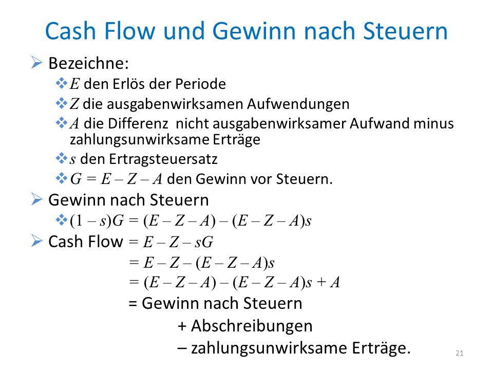 Cash Flow und Gewinn nach Steuern Bezeichne: E den Erlös der Periode Z die ausgabenwirksamen Aufwendungen A die Differenz nicht ausgabenwirksamer Aufw