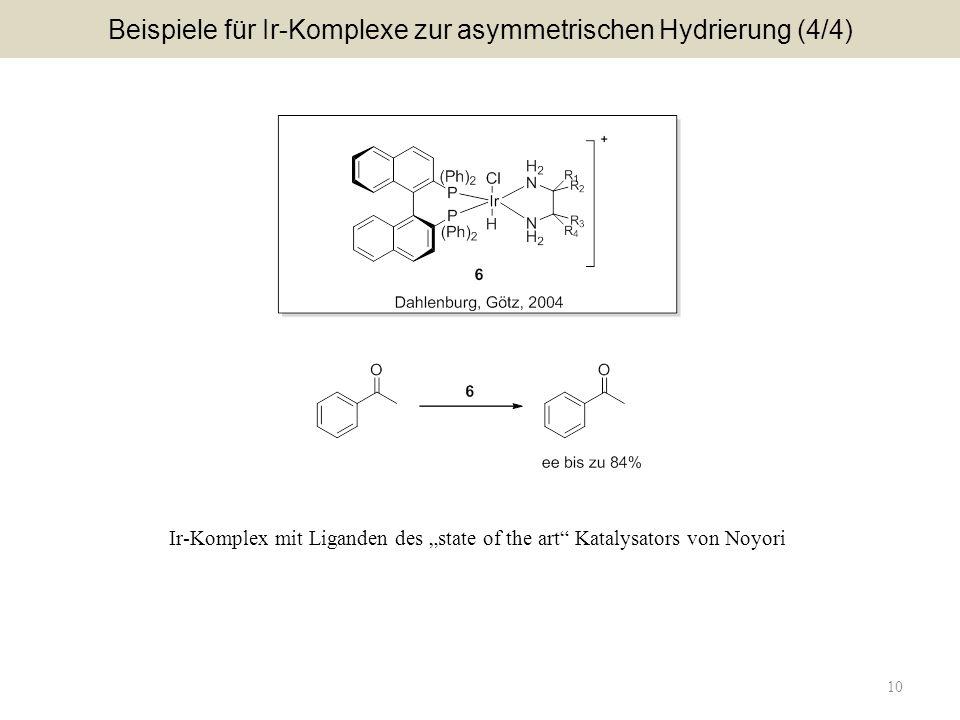 10 Beispiele für Ir-Komplexe zur asymmetrischen Hydrierung (4/4) Ir-Komplex mit Liganden des state of the art Katalysators von Noyori