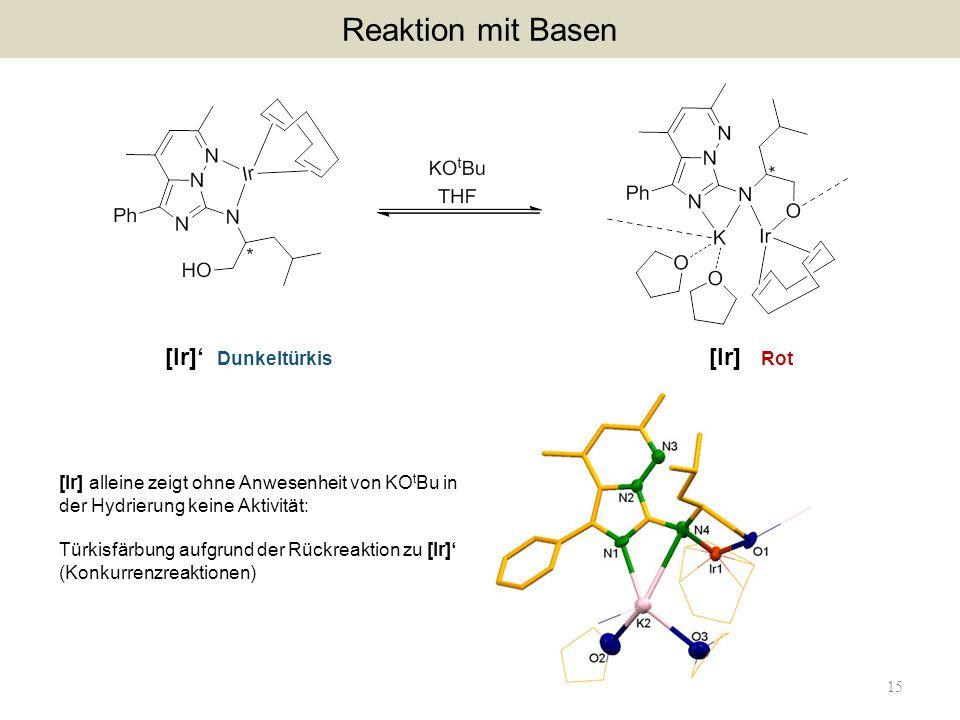 15 Reaktion mit Basen [Ir] alleine zeigt ohne Anwesenheit von KO t Bu in der Hydrierung keine Aktivität: Türkisfärbung aufgrund der Rückreaktion zu [I