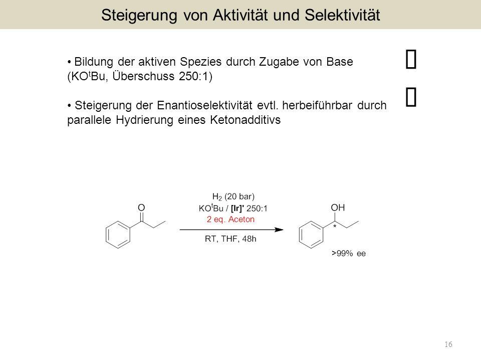 16 Steigerung von Aktivität und Selektivität 2 eq. Aceton >99% ee Bildung der aktiven Spezies durch Zugabe von Base (KO t Bu, Überschuss 250:1) Steige
