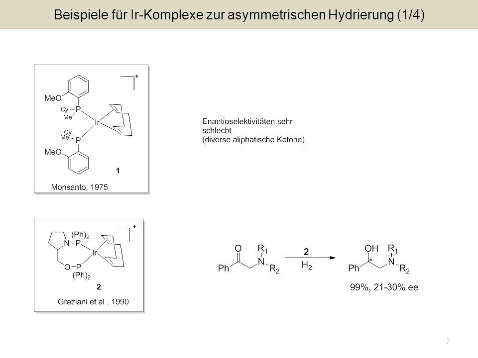 7 Beispiele für Ir-Komplexe zur asymmetrischen Hydrierung (1/4)