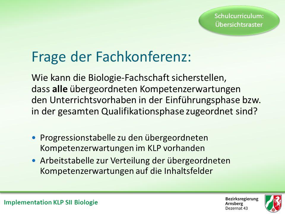 Implementation KLP SII Biologie Frage der Fachkonferenz: Wie kann die Biologie-Fachschaft sicherstellen, dass alle übergeordneten Kompetenzerwartungen den Unterrichtsvorhaben in der Einführungsphase bzw.