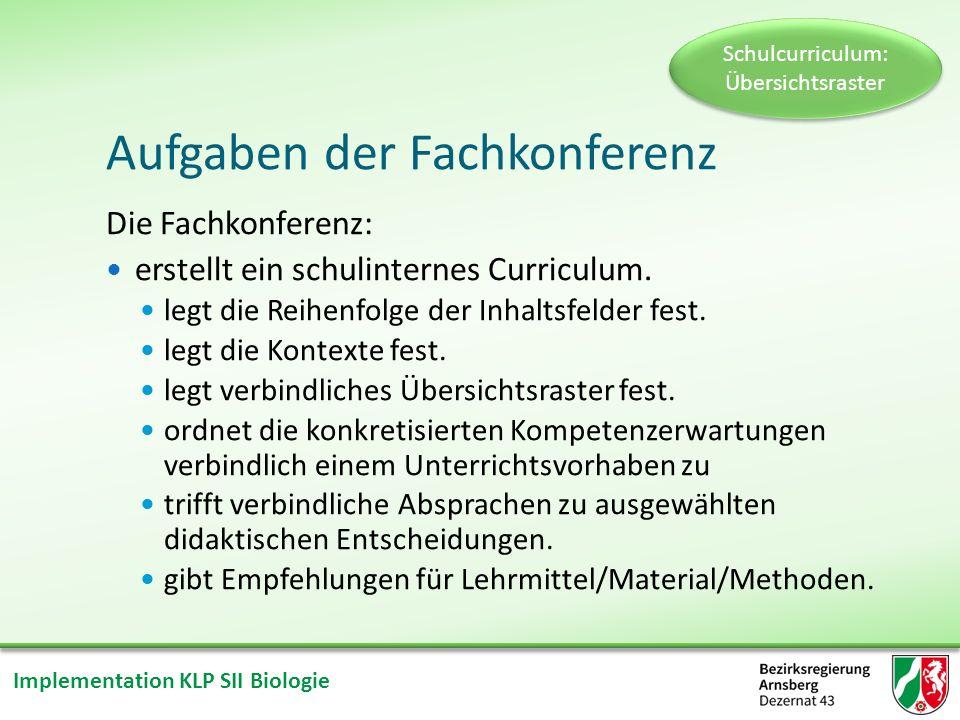 Implementation KLP SII Biologie Aufgaben der Fachkonferenz Die Fachkonferenz: erstellt ein schulinternes Curriculum.