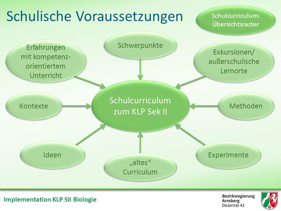 Implementation KLP SII Biologie Aufgaben der Fachkonferenz Wie kann in der Biologie-Fachschaft auf der Basis von Unterrichtserfahrung, vorhandenen Schwerpunkten und Einbindung der Kompetenzorientierung effizient ein Schulcurriculum erstellt werden.