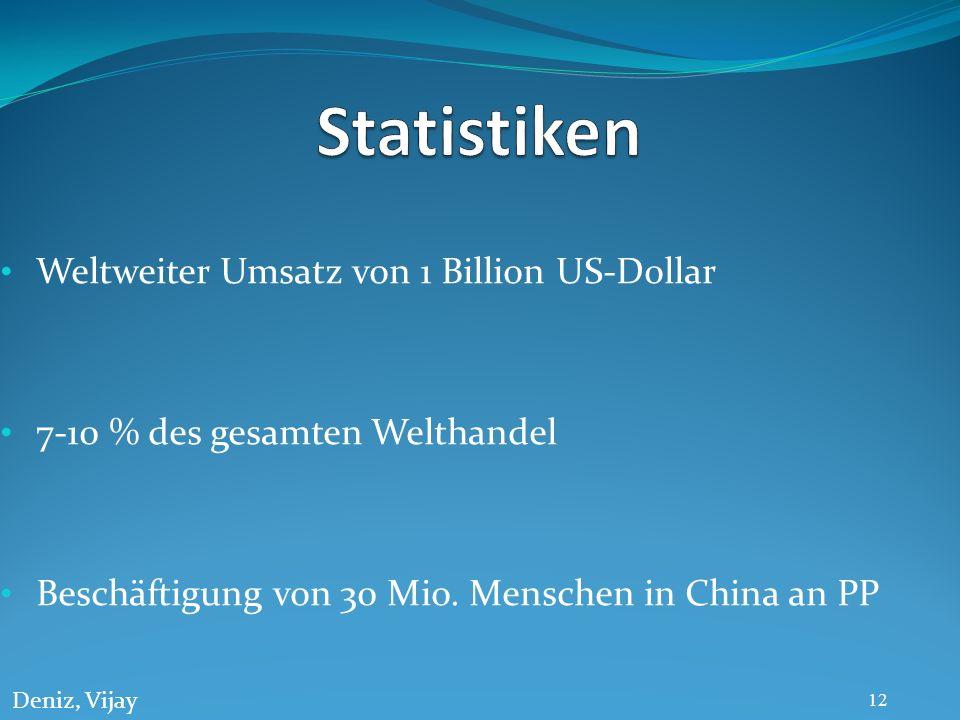 Weltweiter Umsatz von 1 Billion US-Dollar 7-10 % des gesamten Welthandel Beschäftigung von 30 Mio. Menschen in China an PP 12 Deniz, Vijay
