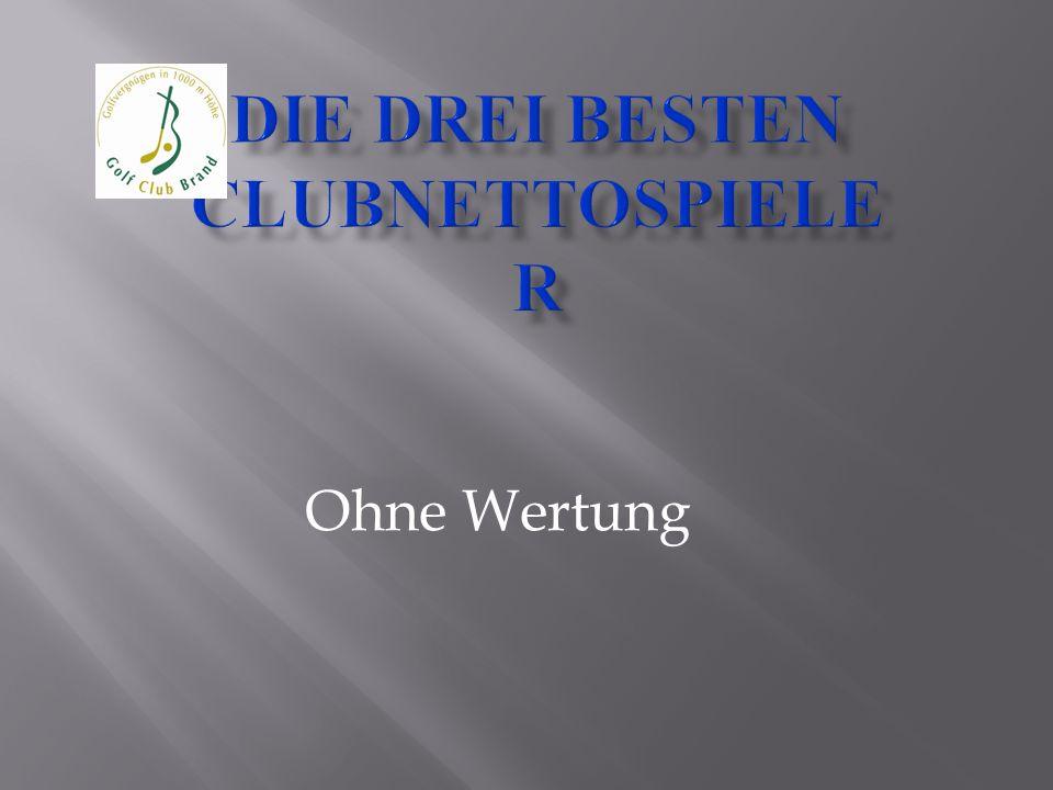 Gerd Doff-Sotta 223 Punkte