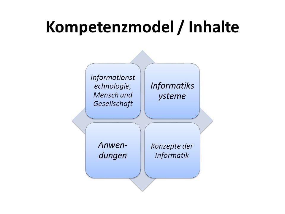 Kompetenzmodelle digi.komp4 – Ende der Volksschule digi.komp8 – Ende der Sek I digi.komp9 – Ende PTS digi.komp12 – Ende AHS – Digi.komp12 – ohne WPG, Inf.