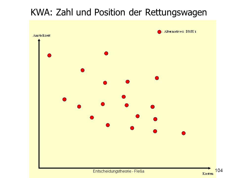 KWA: Zahl und Position der Rettungswagen 104 Entscheidungstheorie - Fleßa