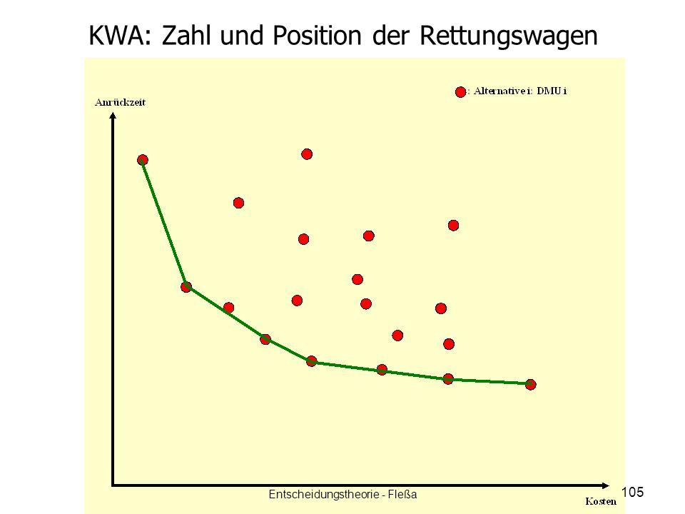 KWA: Zahl und Position der Rettungswagen 105 Entscheidungstheorie - Fleßa